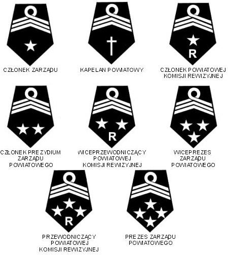 Oddział Powiatowy